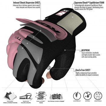 RDX T1 WTF Rosa Taekwondo...