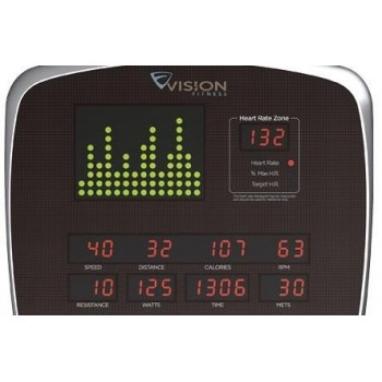 Vision Fitness...