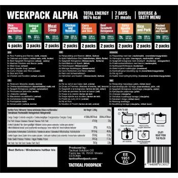 Tactical Foodpack Weekpack...