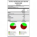 Scitec Hot Blood Hardcore 700g
